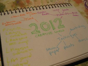 Use a mindmap to outline your crafting goals for the year ahead