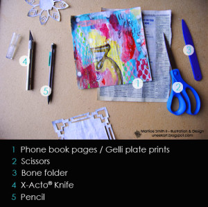 Add color and decorate the phone book paper. Gelli plate prints can also be used!