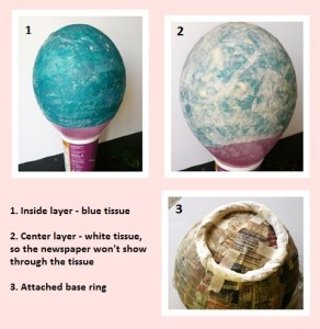 Steps for making a bowl on an inflated balloon