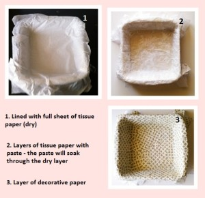 Steps for making a papier mâché bowl inside a household container