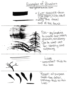 different types of paint brushes and their strokes